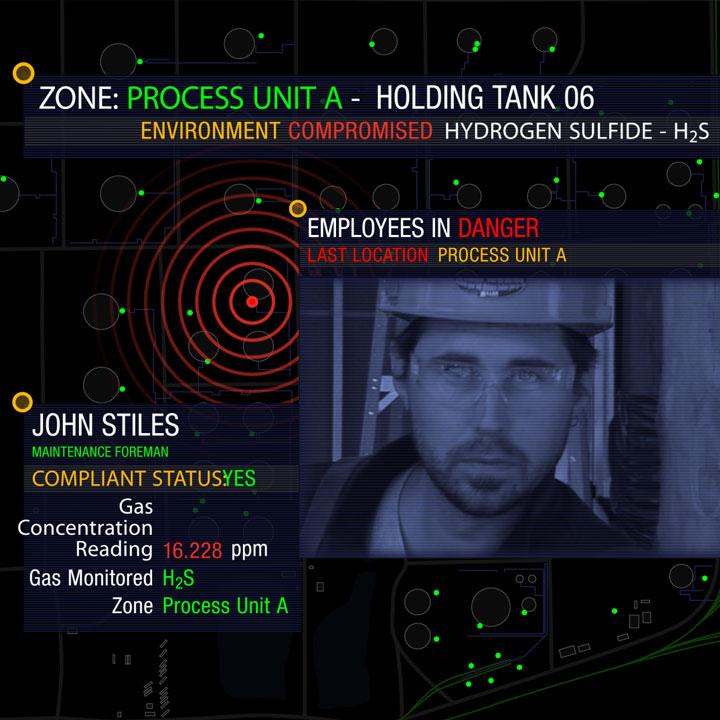"""""""What If?"""" for Honeywell Analytics"""